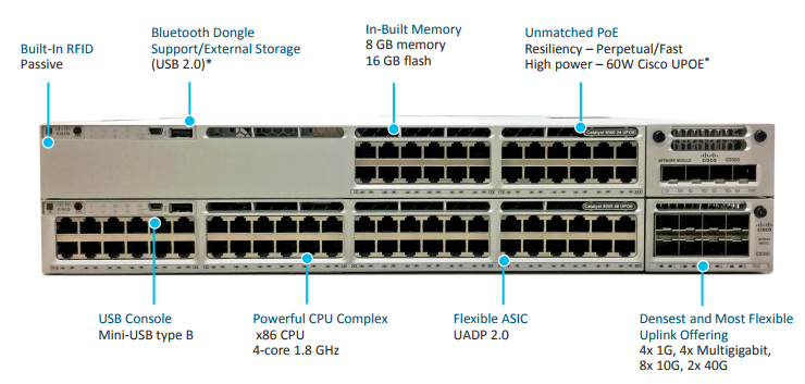 Cisco 9300L, Switch Cisco 9300L, Switch Cisco 9300L 24 ports, Switch Cisco 9300L 48 ports, Switch Cisco 9300L PoE