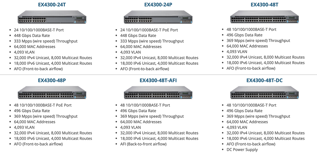 Juniper EX4300, Switch EX4300, Switch Juniper EX4300, Juniper EX4300 24 ports, Juniper EX4300 48 ports
