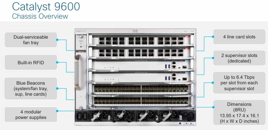 Cisco 9600, Switch Cisco 9600, core Switch Cisco 9600, Switch Cisco 9600 chính hãng, core Switch 9600